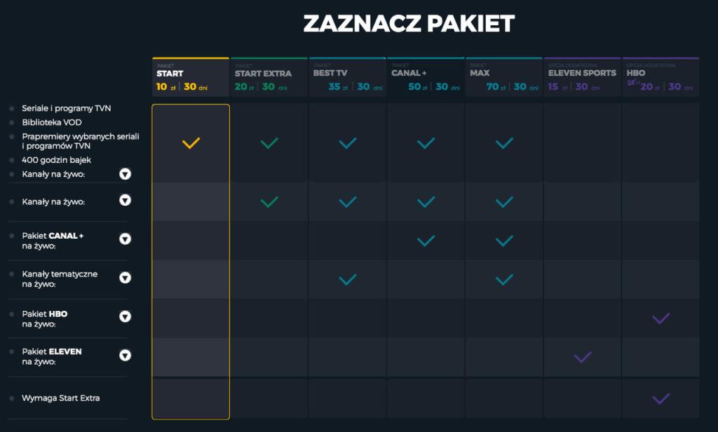 oferta i pakiety dostępne w player plus